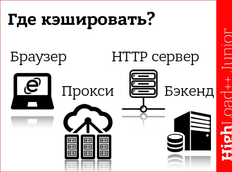 Кэширование данных в web приложениях. Использование memcached - 8