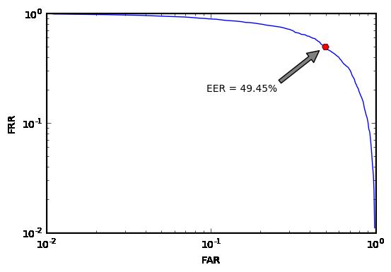 det-кривая  плохой случайной функции