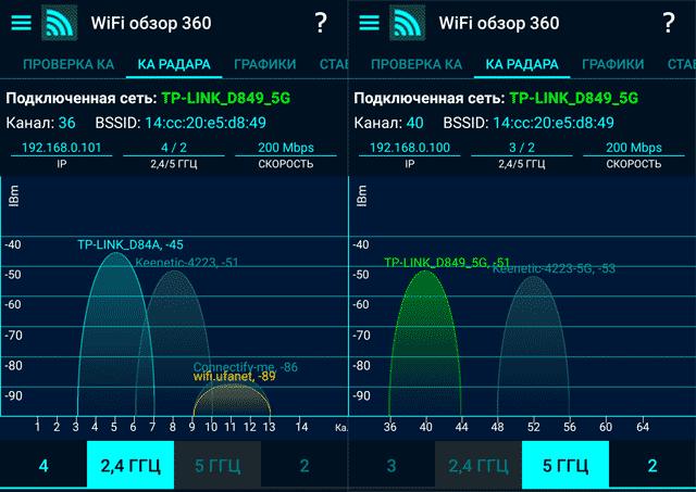 Оптимальный скоростной роутер: Zyxel Keenetiс Giga III vs TP-Link Archer C7 - 4