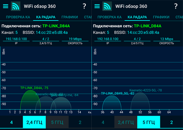 Оптимальный скоростной роутер: Zyxel Keenetiс Giga III vs TP-Link Archer C7 - 6