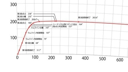 Простым сверхлегким ракетам что-то не везет - 4