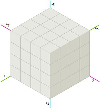 Создание сеток шестиугольников - 15