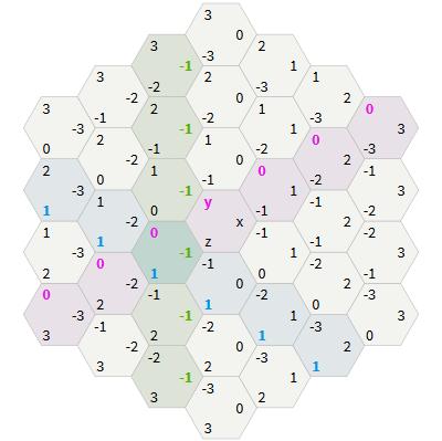 Создание сеток шестиугольников - 16
