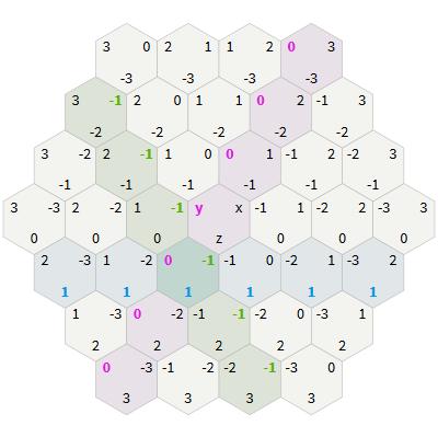 Создание сеток шестиугольников - 17