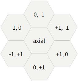 Создание сеток шестиугольников - 22