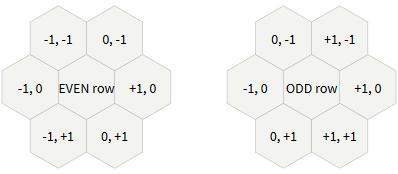 Создание сеток шестиугольников - 23