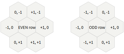 Создание сеток шестиугольников - 24