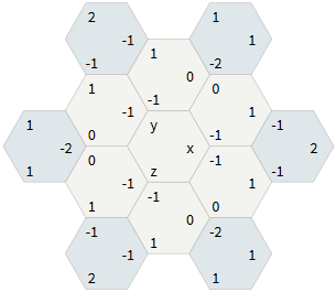 Создание сеток шестиугольников - 27