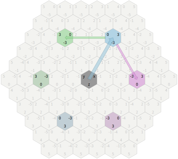 Создание сеток шестиугольников - 37