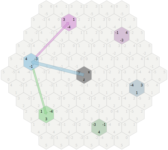 Создание сеток шестиугольников - 38