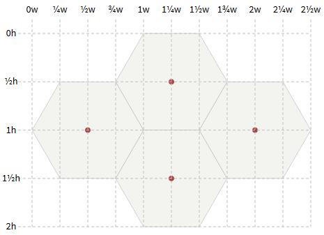 Создание сеток шестиугольников - 7