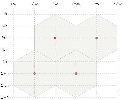 Создание сеток шестиугольников - 8