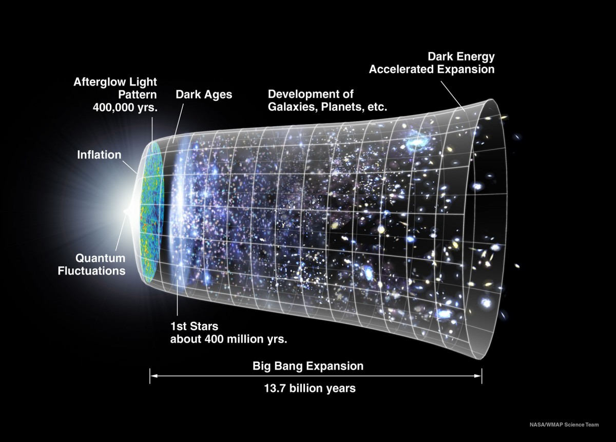 Спросите Итана: какого размера была новорожденная Вселенная? - 12