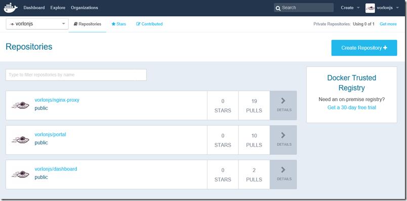Как мы внедряли DevOps: публикация образа в Docker Hub с помощью Visual Studio Team Services - 2