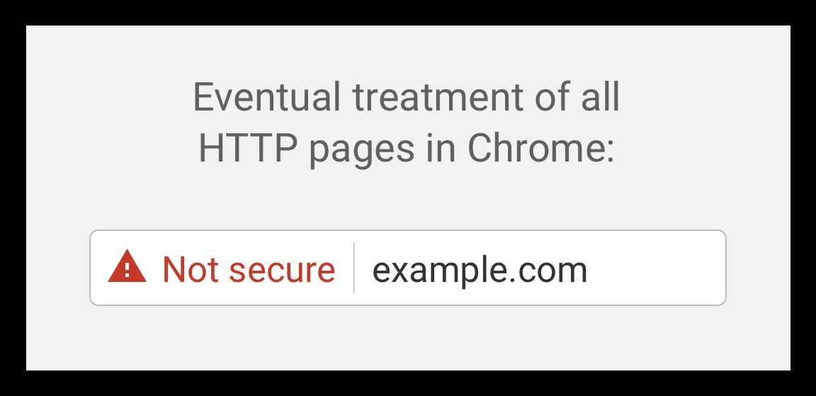 Chrome 57 будет активно подавлять работу фоновых вкладок - 2