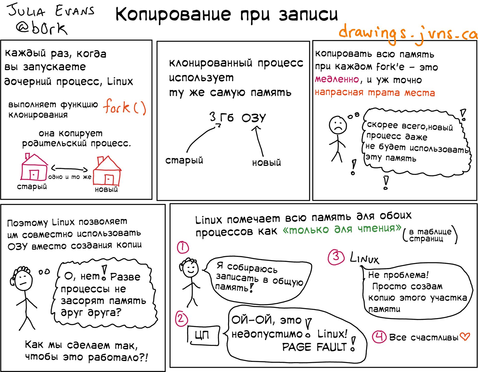 Подборка полезных слайдов от Джулии Эванс - 11