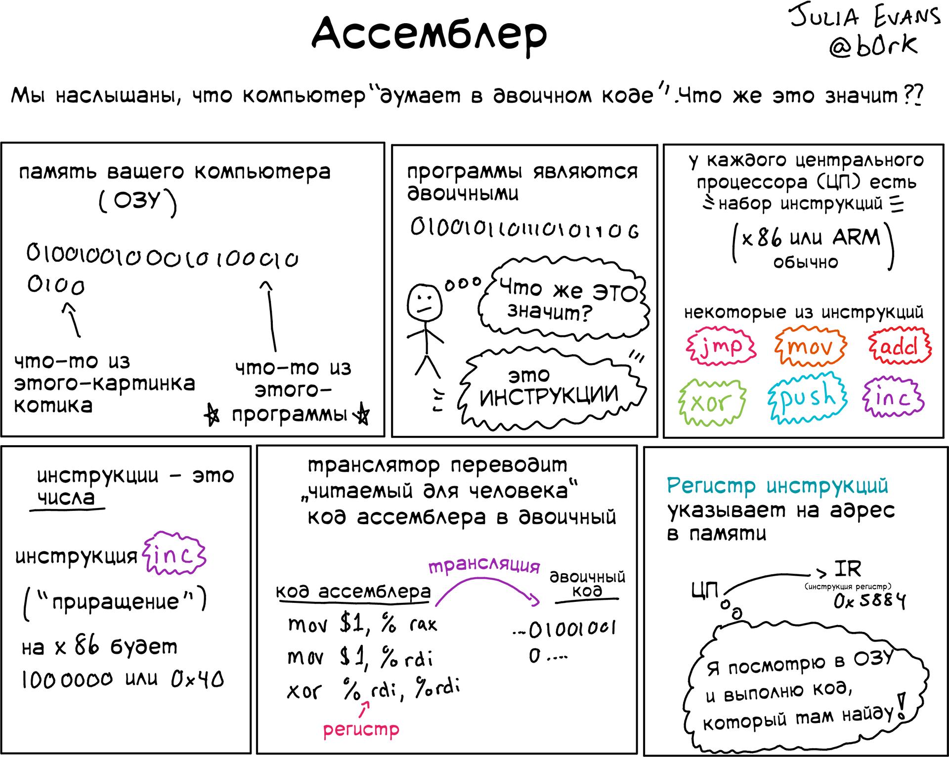 Подборка полезных слайдов от Джулии Эванс - 8