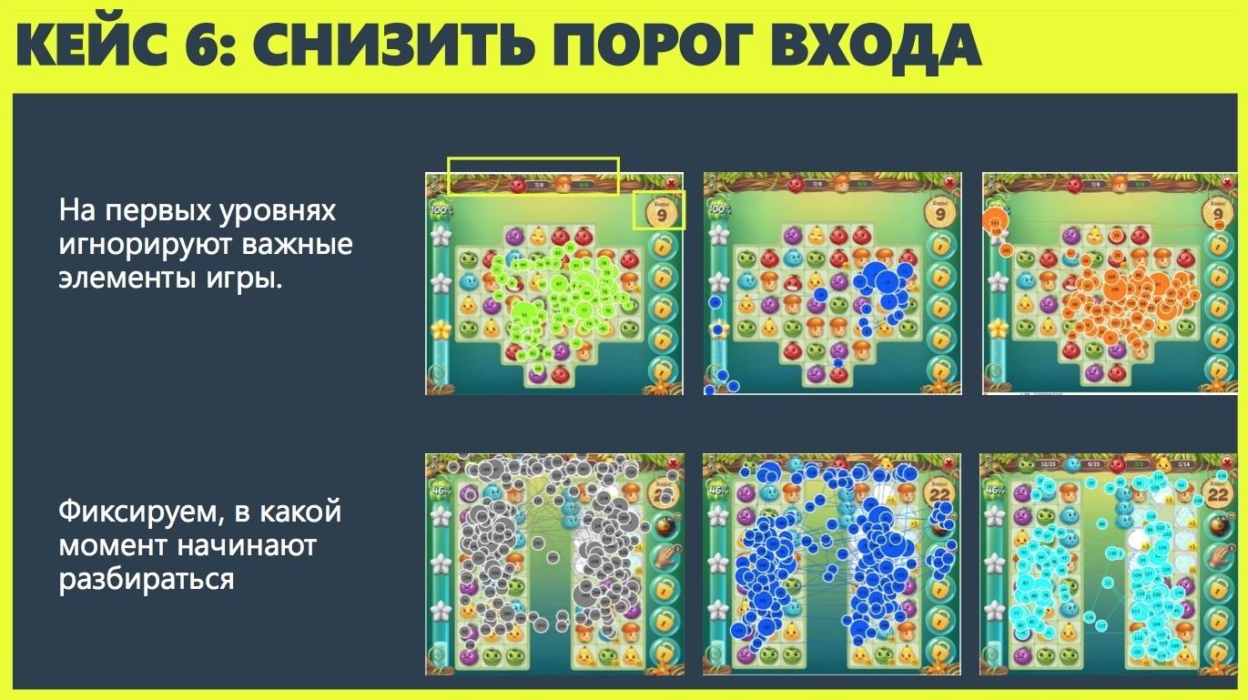 Пользовательские исследования в играх - 13
