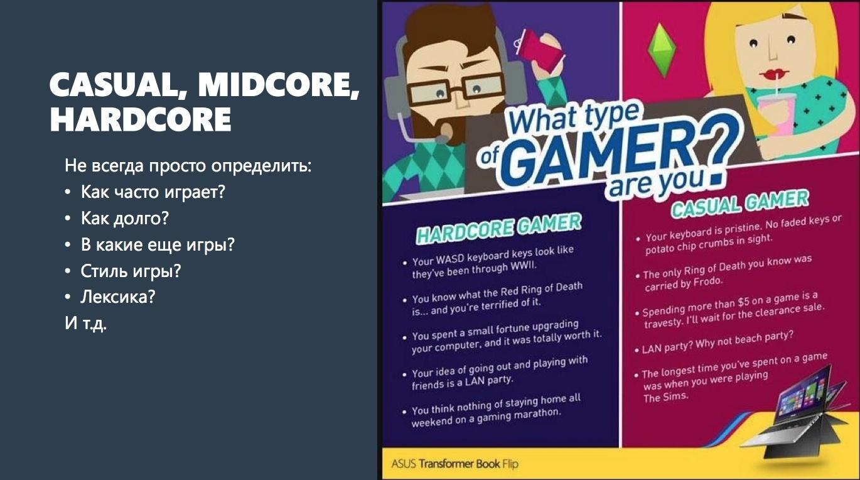 Пользовательские исследования в играх - 23