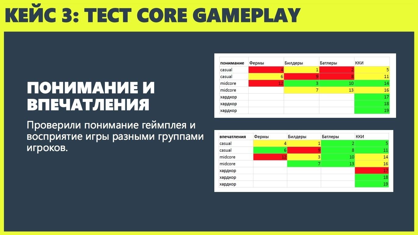 Пользовательские исследования в играх - 8