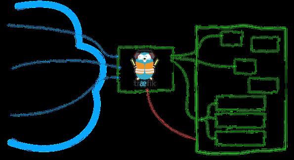 Семь отличных ускорителей сайтов для Linux и Unix - 7