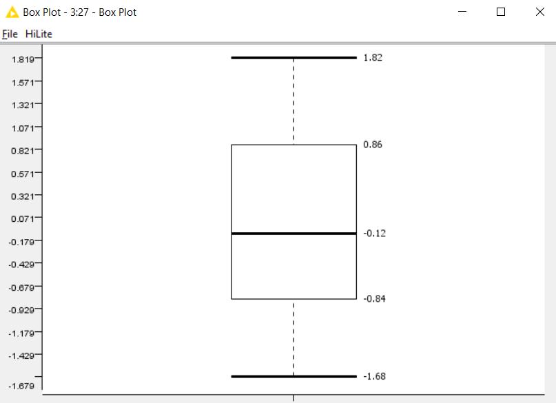 Обзор Knime Analytics Platform — open source системы для анализа данных - 8