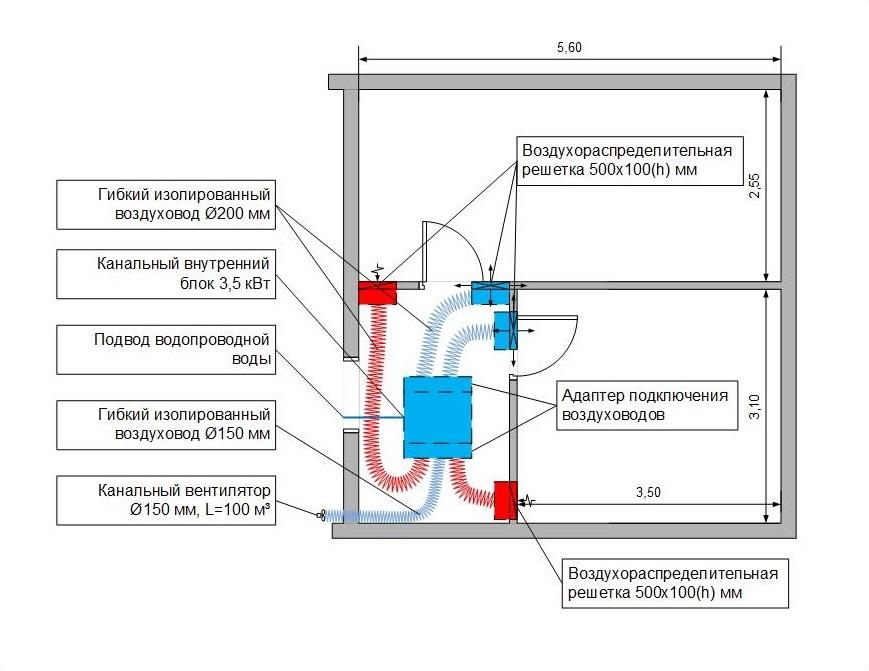 Система увлажнения и очистки воздуха - 6