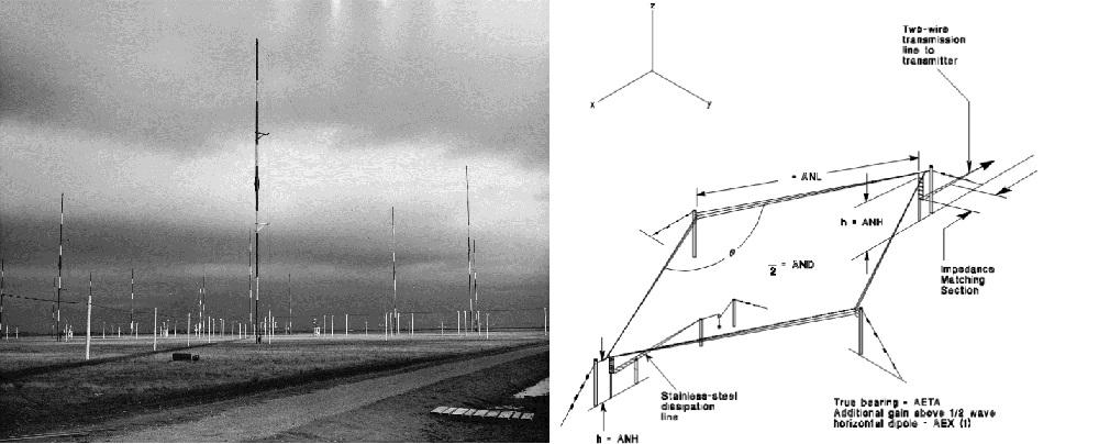 Справочник по антеннам для радаров - 19