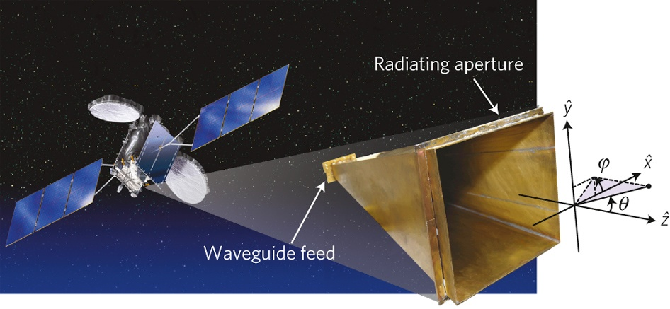 Справочник по антеннам для радаров - 24