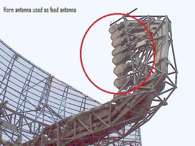 Справочник по антеннам для радаров - 25