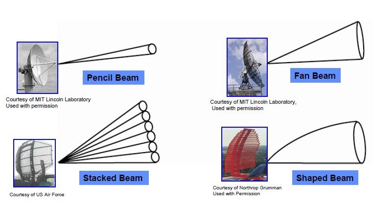 Справочник по антеннам для радаров - 32