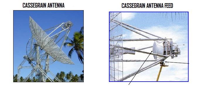 Справочник по антеннам для радаров - 33