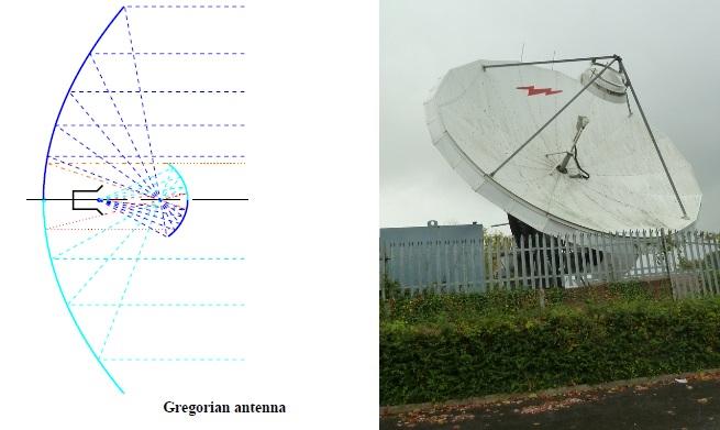 Справочник по антеннам для радаров - 37