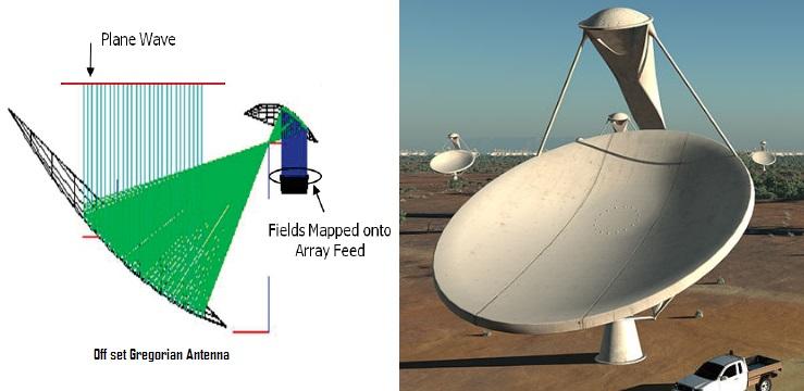 Справочник по антеннам для радаров - 39