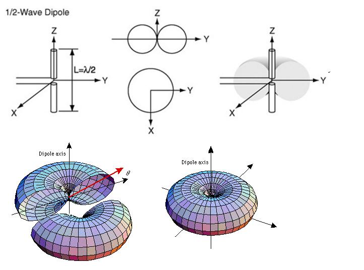 Справочник по антеннам для радаров - 4