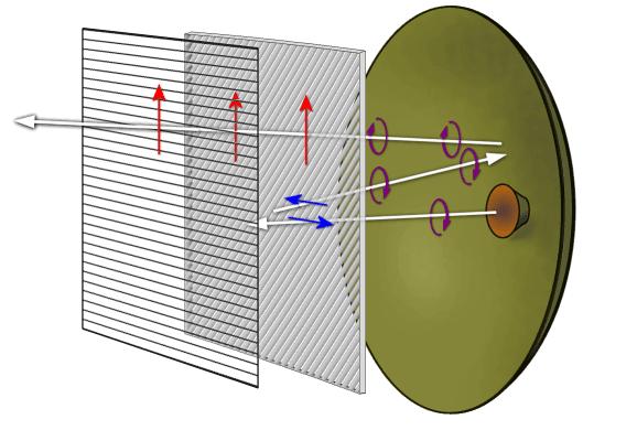 Справочник по антеннам для радаров - 47