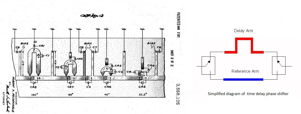 Справочник по антеннам для радаров - 69
