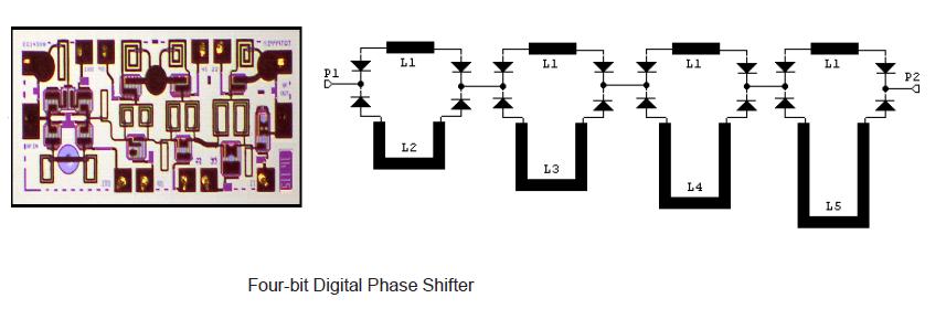 Справочник по антеннам для радаров - 70