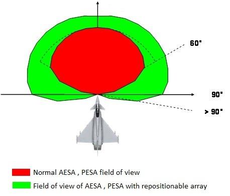 Справочник по антеннам для радаров - 87