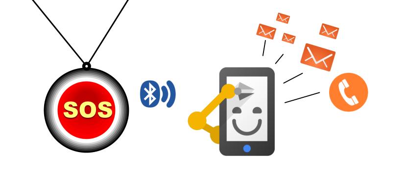 Bluetooth-оберег на всём готовом - 1