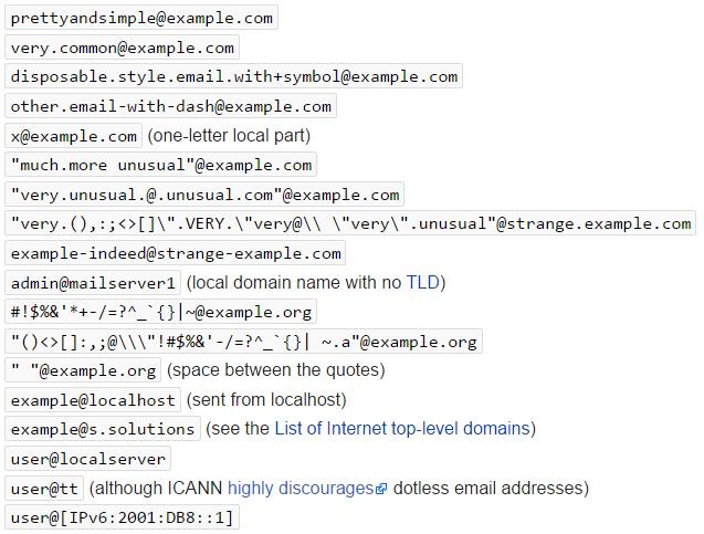 На 100% правильный способ проверки адресов электронной почты - 1