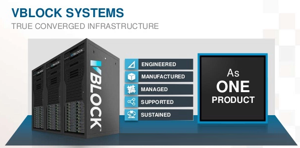 Dell EMC: конвергенция для трансформации - 11