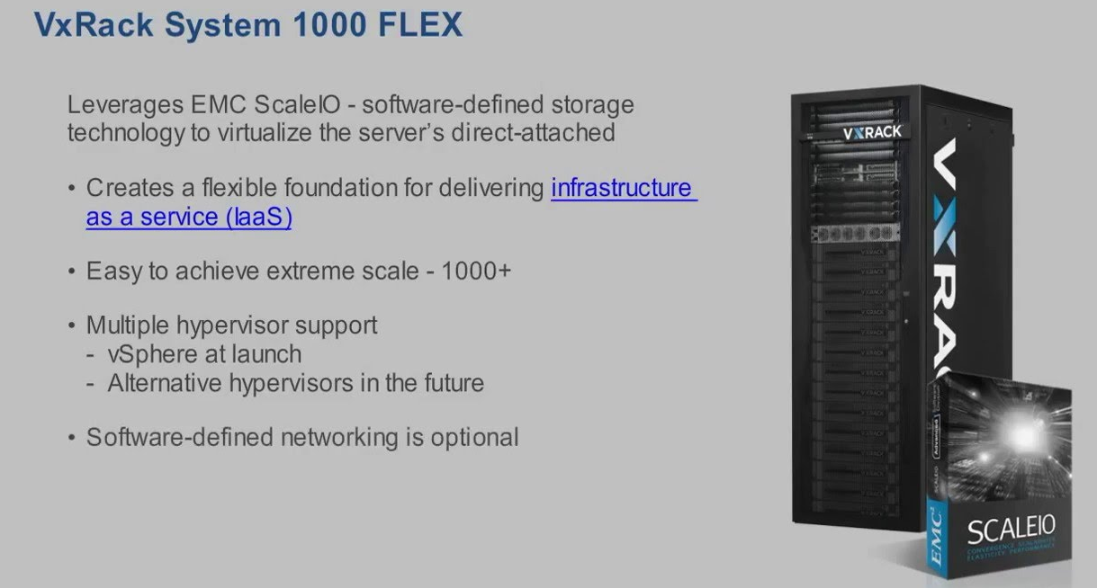 Dell EMC: конвергенция для трансформации - 7