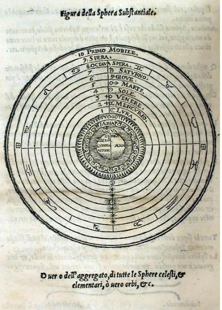Колумб, форма Земли и Голивуд* - 4