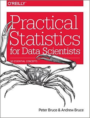 Разница между статистикой и наукой о данных - 1