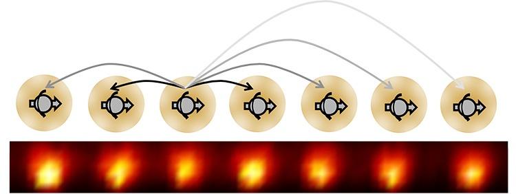 Учёные подтвердили существование «кристаллов времени» — фазового состояния вещества с нарушением временной симметрии - 2