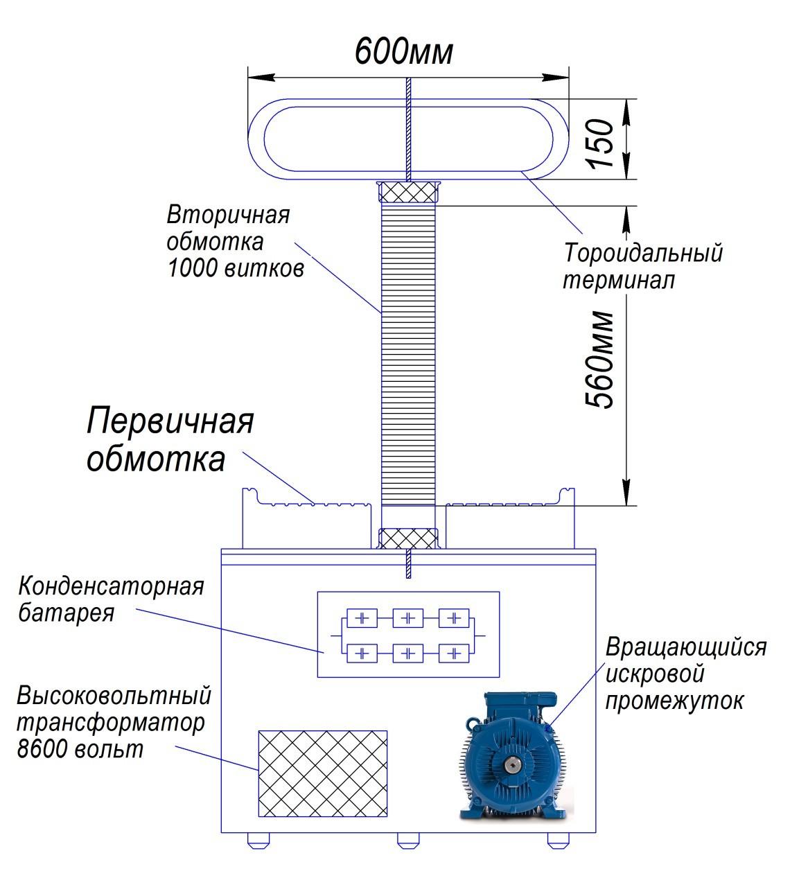 Как мы для музея науки сделали самую большую катушку Тесла в Украине - 2