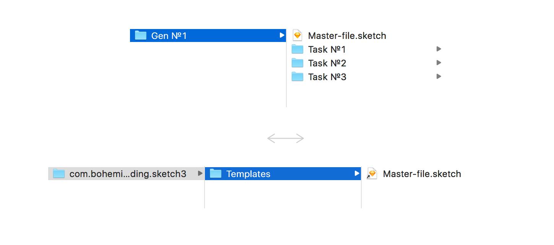 Оптимизация работы портальной дизайн-команды с помощью Sketch и облака - 10