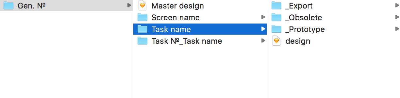 Оптимизация работы портальной дизайн-команды с помощью Sketch и облака - 4