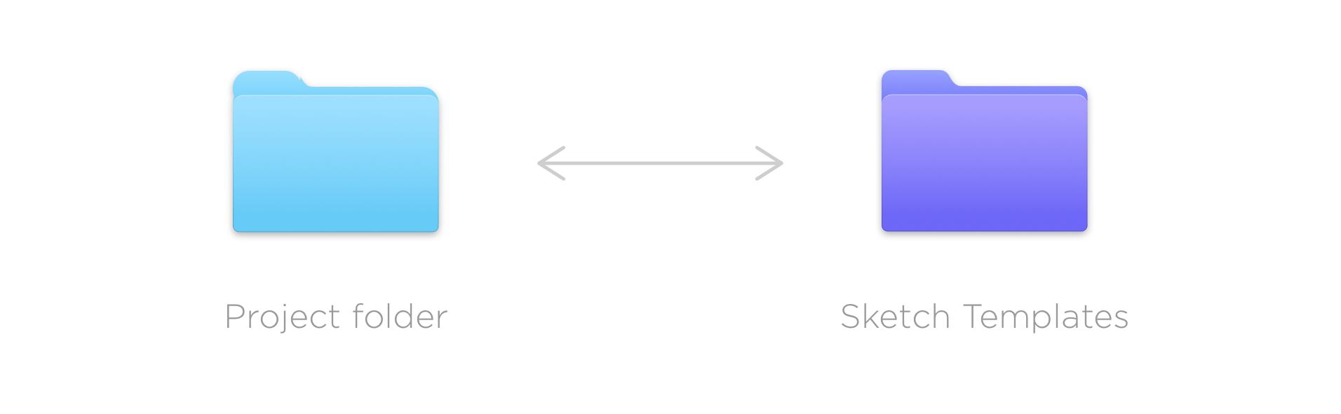 Оптимизация работы портальной дизайн-команды с помощью Sketch и облака - 8